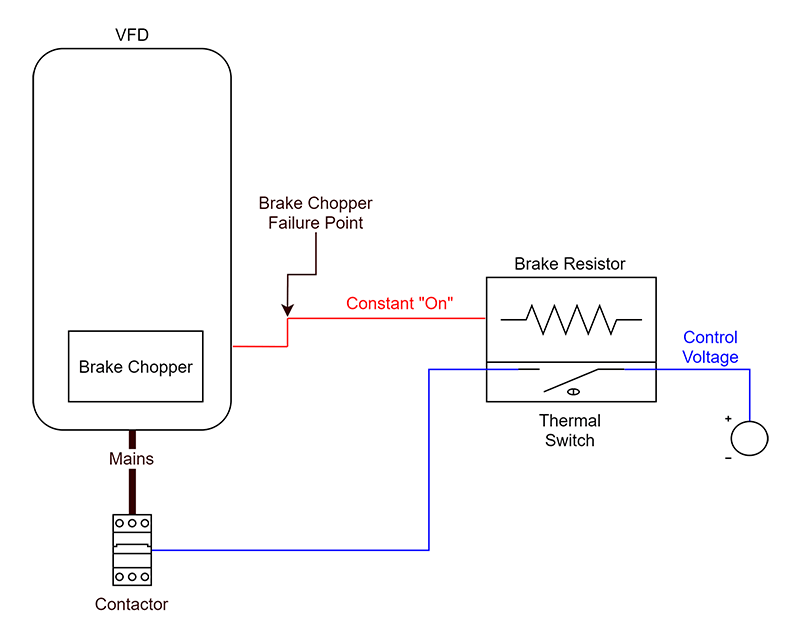 VFD-Brake-Resistor_Thermal-Switch-on-the-Mains_Diagram.png