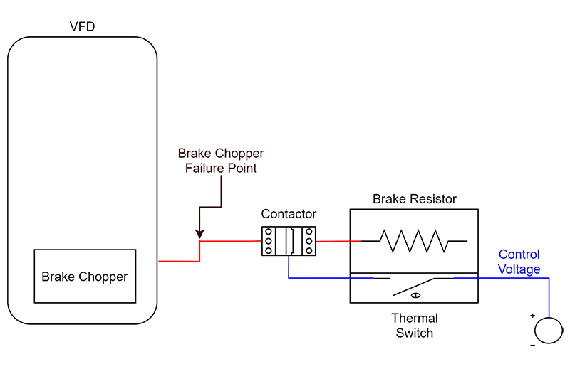 VFD-Protection_Thermal-Switch_DC-Break-Resistor-Diagram.png