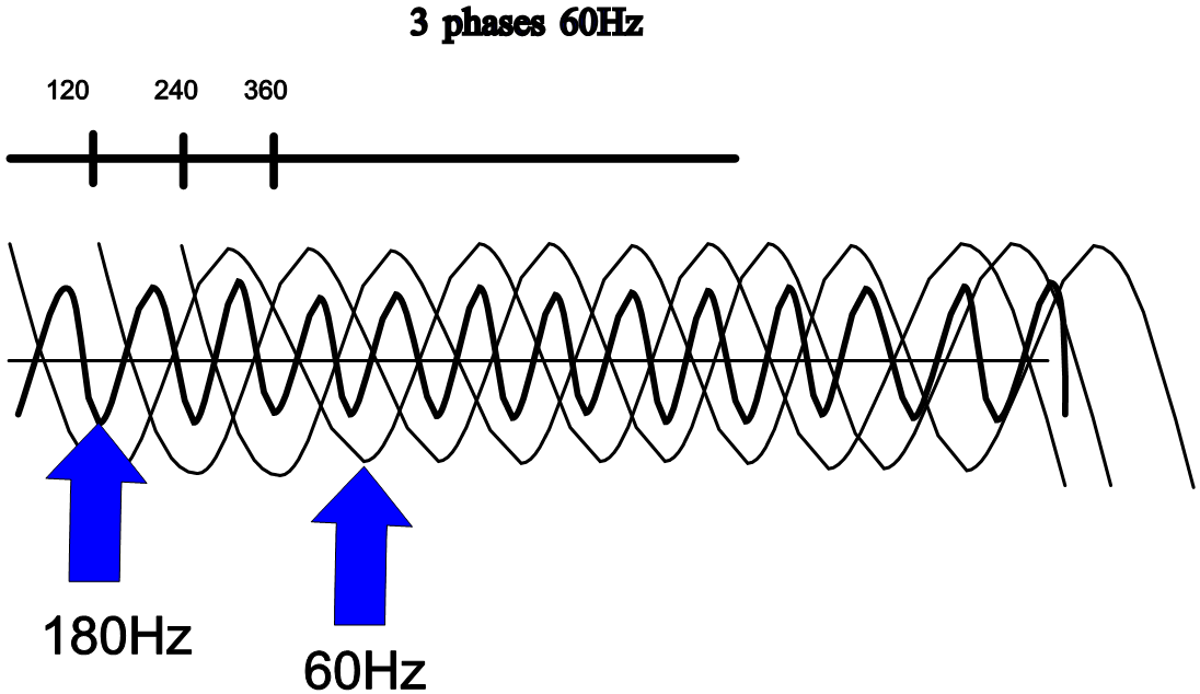 3-Phase-Angle-Load.png