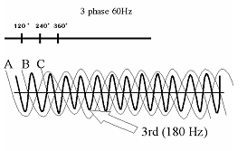 3-phase-60Hz.png