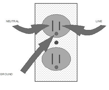 Dedicated-Outlets.png